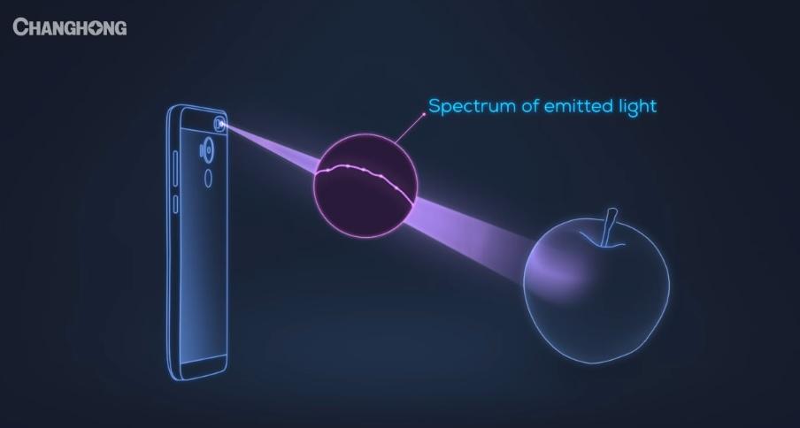 Keren...!! Smartphone dengan Sensor Molekul SCIO: Changhong H2 1