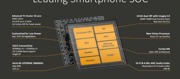 Helio X30 diumumkan: Chip 10-Core yang Mendukung RAM 8GB dan Rival Snapdragon 835 1